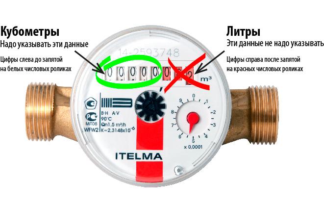 Как снимать показания счетчика воды ITELMA